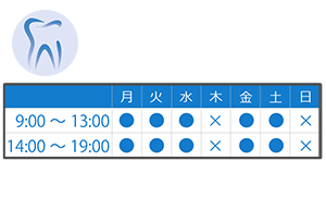 吉田歯科医院は横浜駅西口から徒歩5分